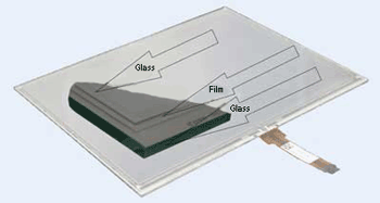 Glass film glass touch screen construction
